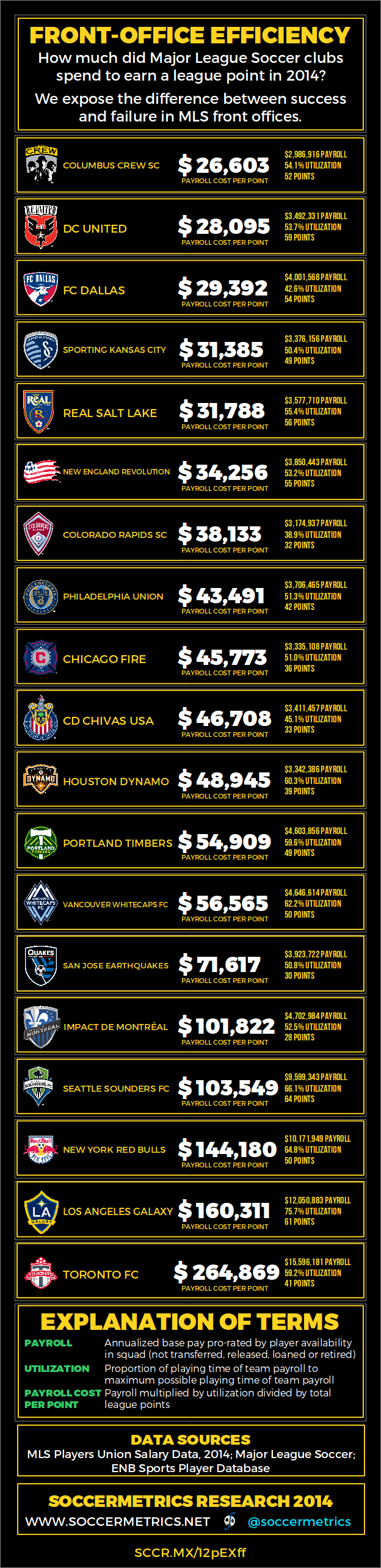 MLS_FOE_2014_FullGraphic