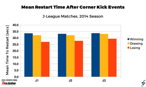 Restart_CornerKicks_JLeague_20141222