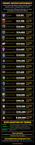 MLS_FOE_2014_Infographic_v2