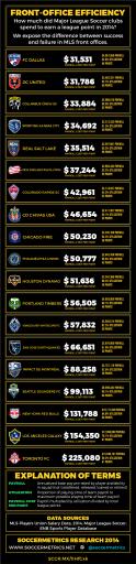 MLS_FOE_2014_Infographic_v2